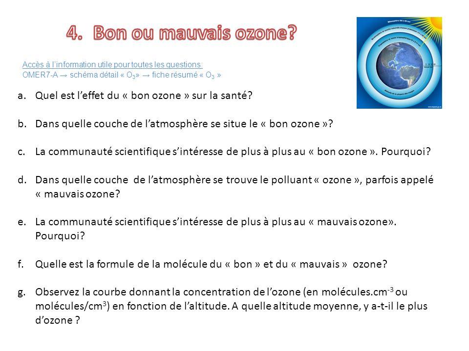 Bon ou mauvais ozone Accès à l'information utile pour toutes les questions: OMER7-A → schéma détail « O3» → fiche résumé « O3 »