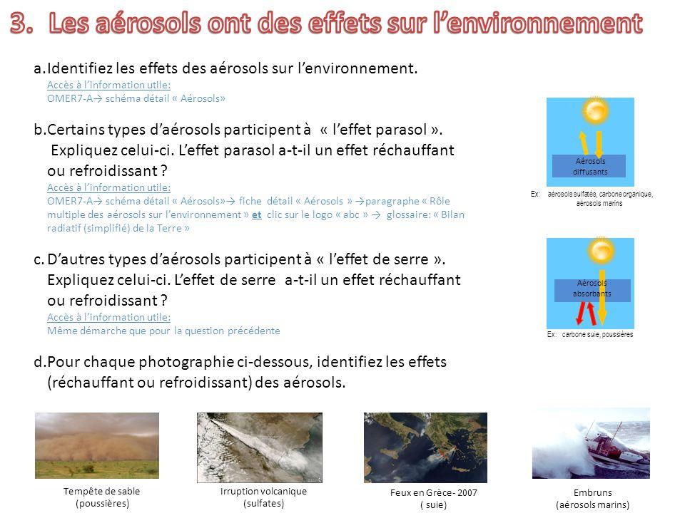 Les aérosols ont des effets sur l'environnement