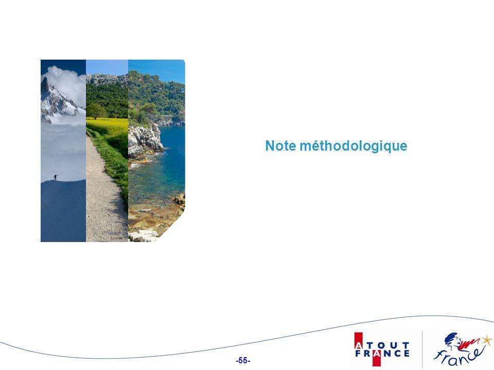 Note méthodologique 55 55