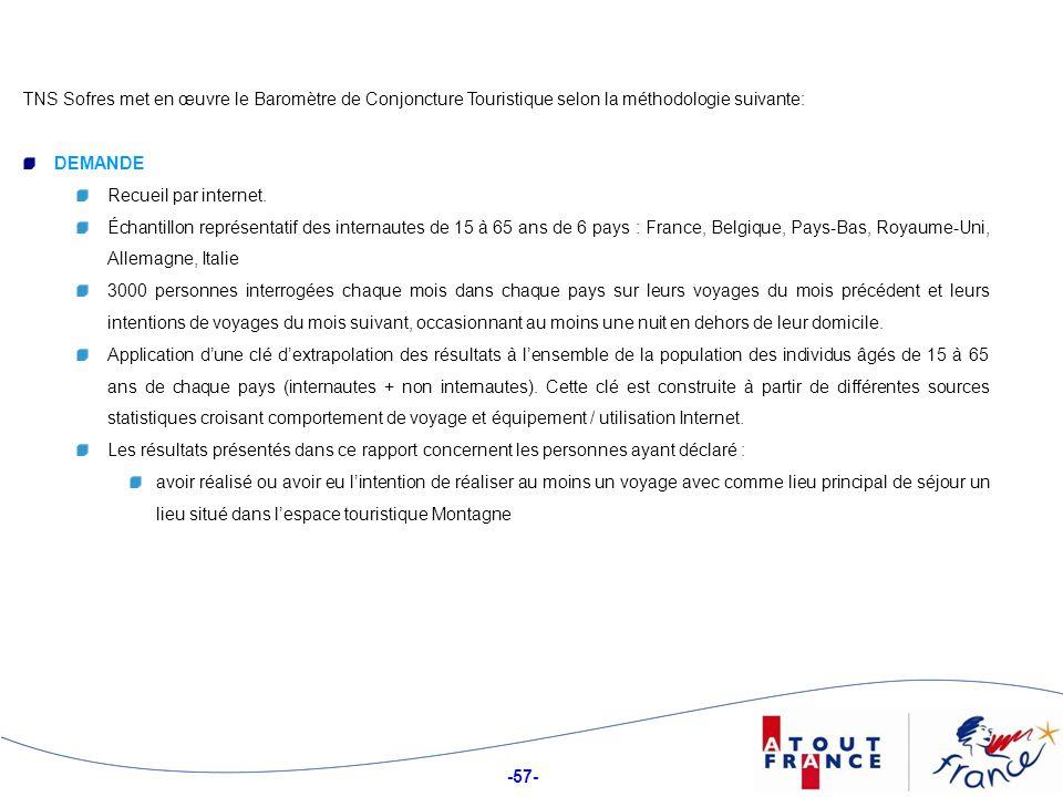 TNS Sofres met en œuvre le Baromètre de Conjoncture Touristique selon la méthodologie suivante: