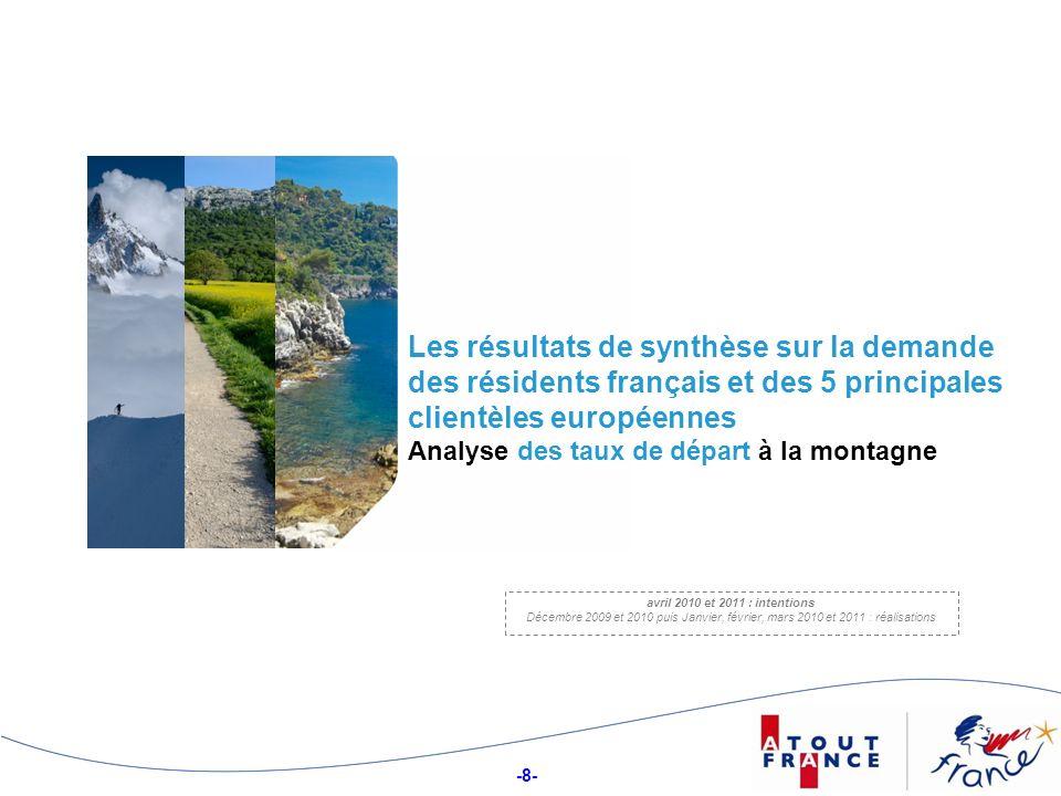 Les résultats de synthèse sur la demande des résidents français et des 5 principales clientèles européennes