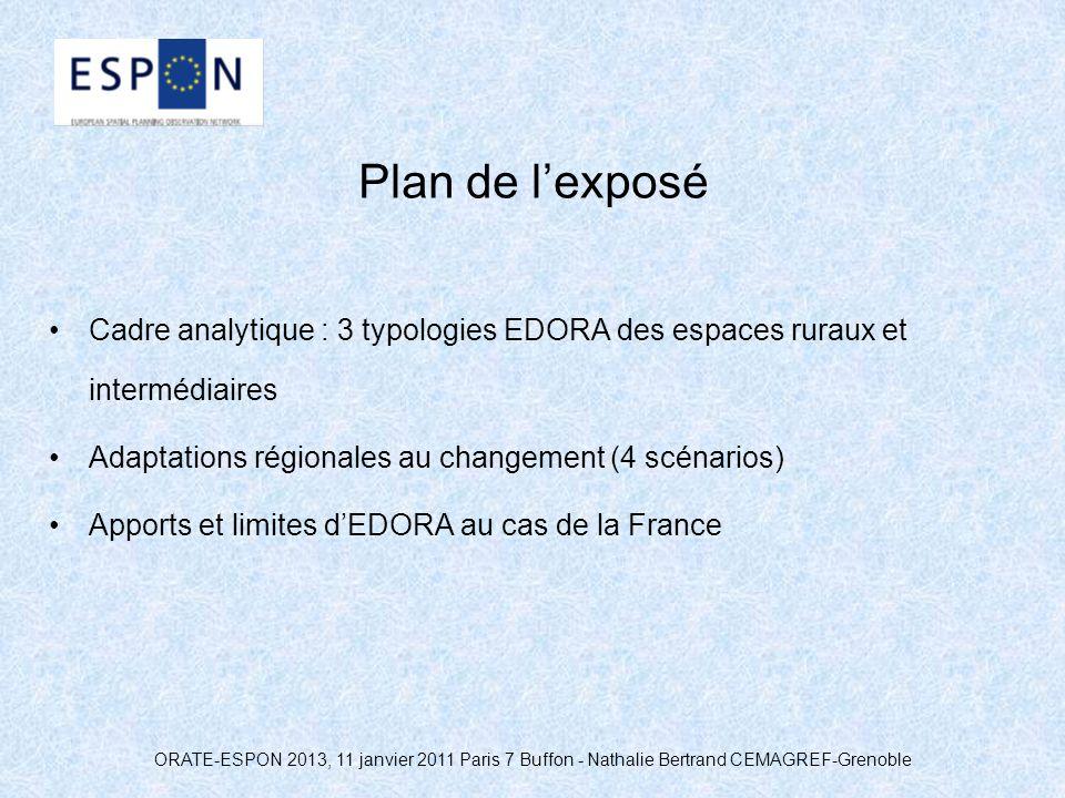 Plan de l'exposé Cadre analytique : 3 typologies EDORA des espaces ruraux et intermédiaires. Adaptations régionales au changement (4 scénarios)
