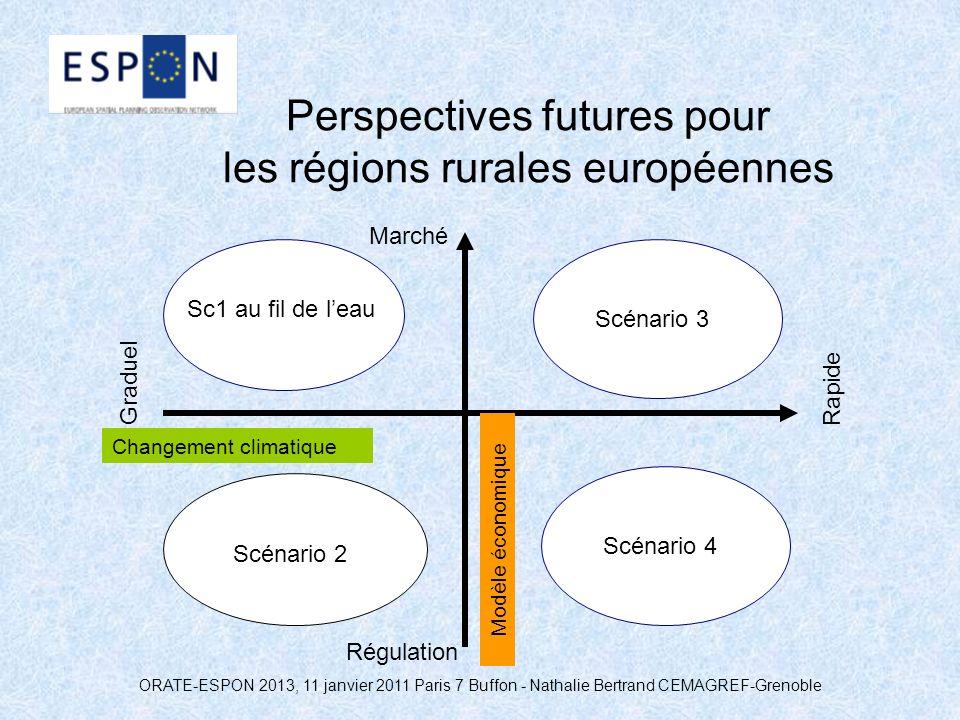 Perspectives futures pour les régions rurales européennes