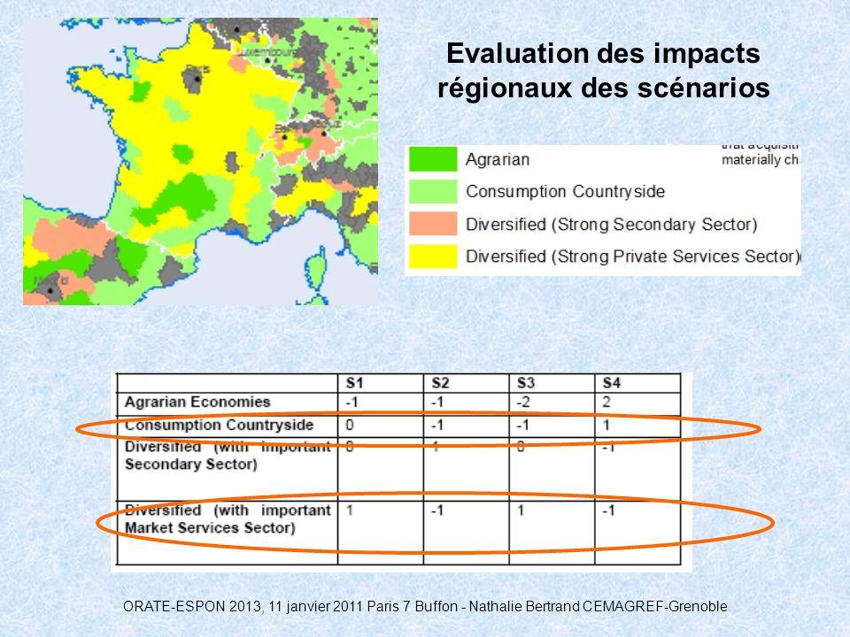 Evaluation des impacts régionaux des scénarios