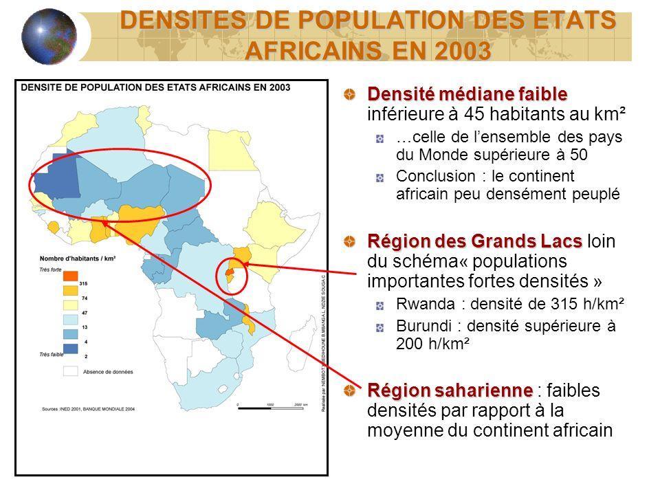 DENSITES DE POPULATION DES ETATS AFRICAINS EN 2003