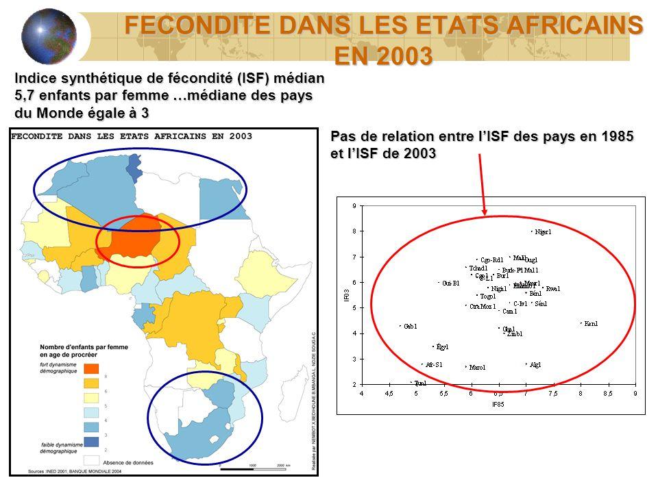 FECONDITE DANS LES ETATS AFRICAINS EN 2003