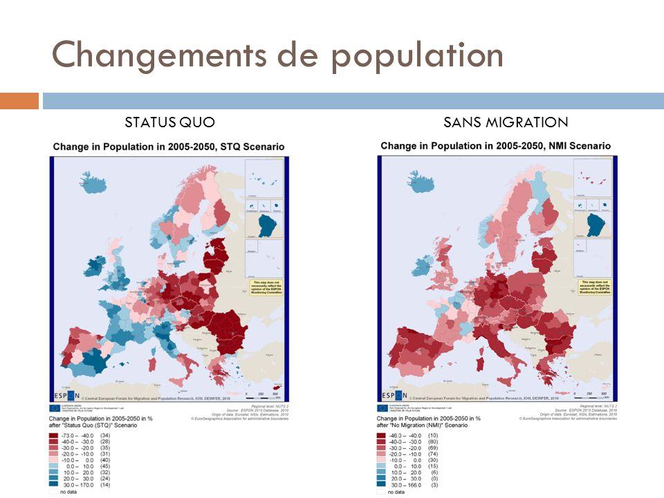 Changements de population