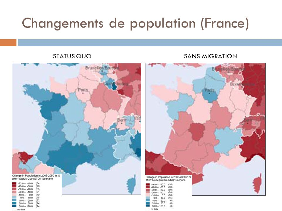 Changements de population (France)