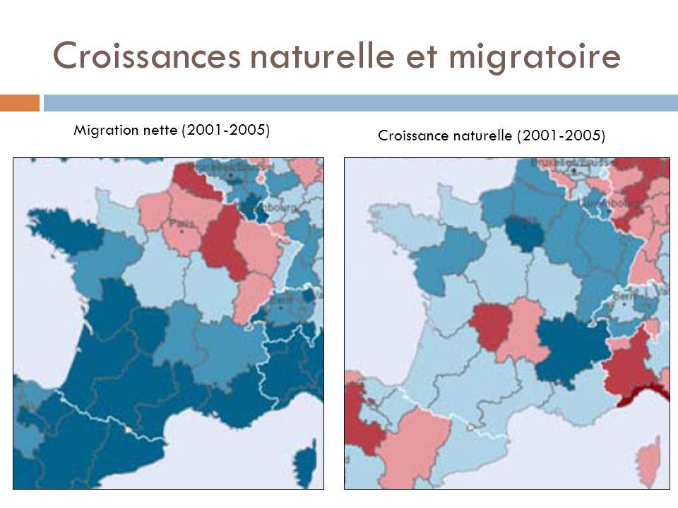 Croissances naturelle et migratoire