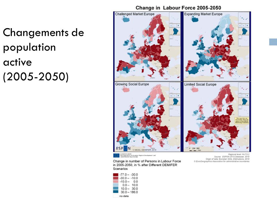 Changements de population active ( )