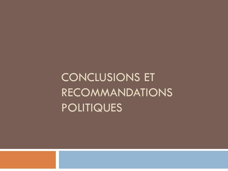 CONCLUSIONS et recommandations politiques