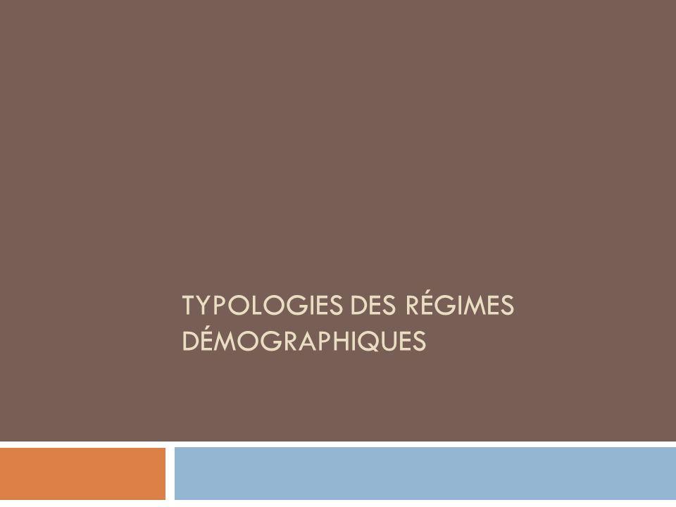 Typologies des régimes démographiques
