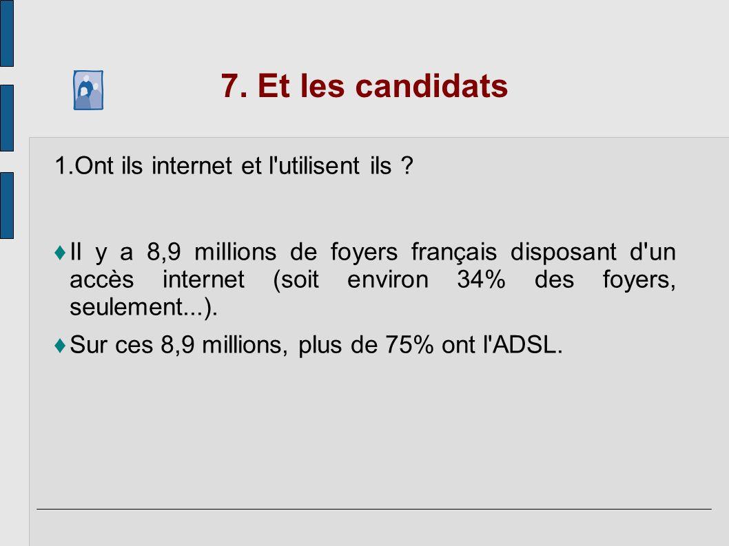 7. Et les candidats Ont ils internet et l utilisent ils