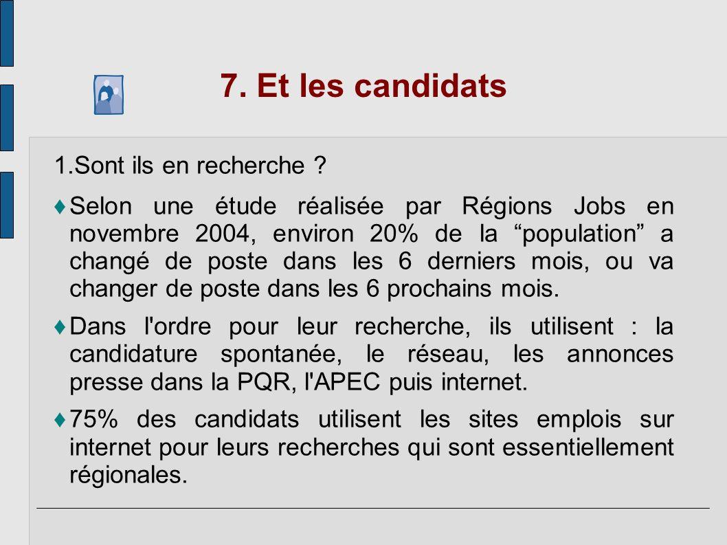 7. Et les candidats Sont ils en recherche