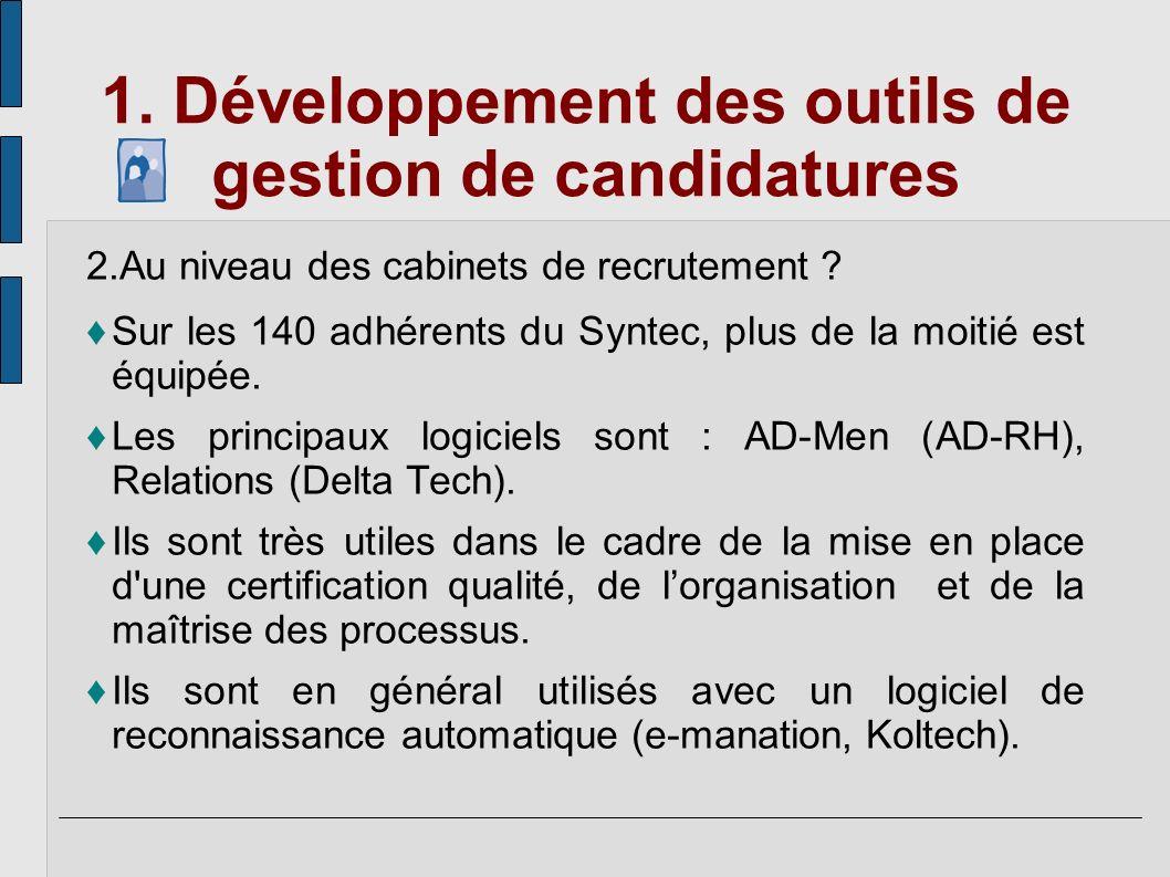 1. Développement des outils de gestion de candidatures
