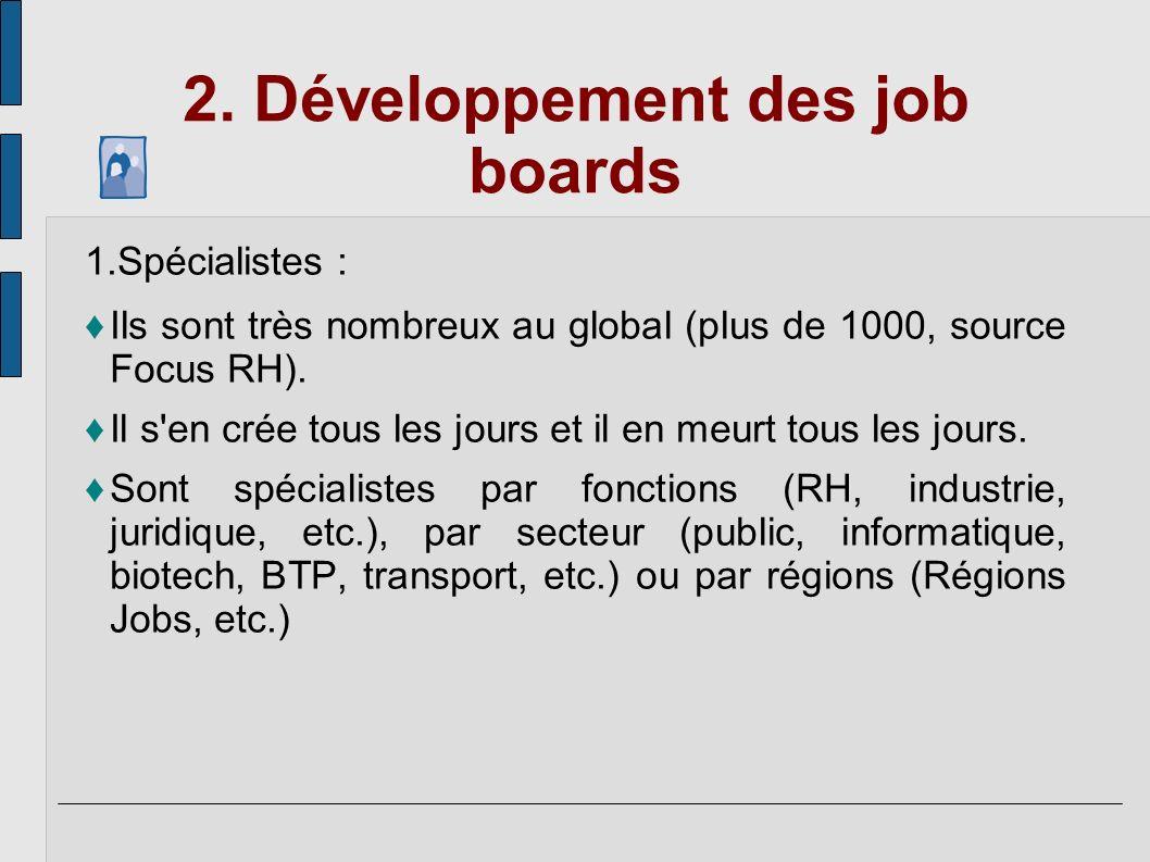 2. Développement des job boards