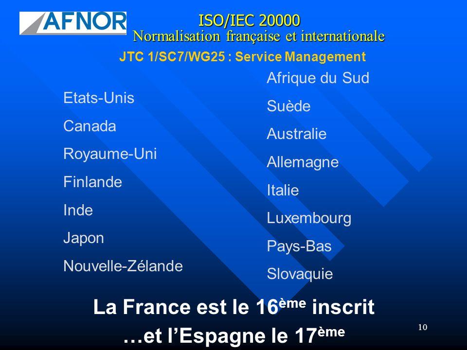 La France est le 16ème inscrit