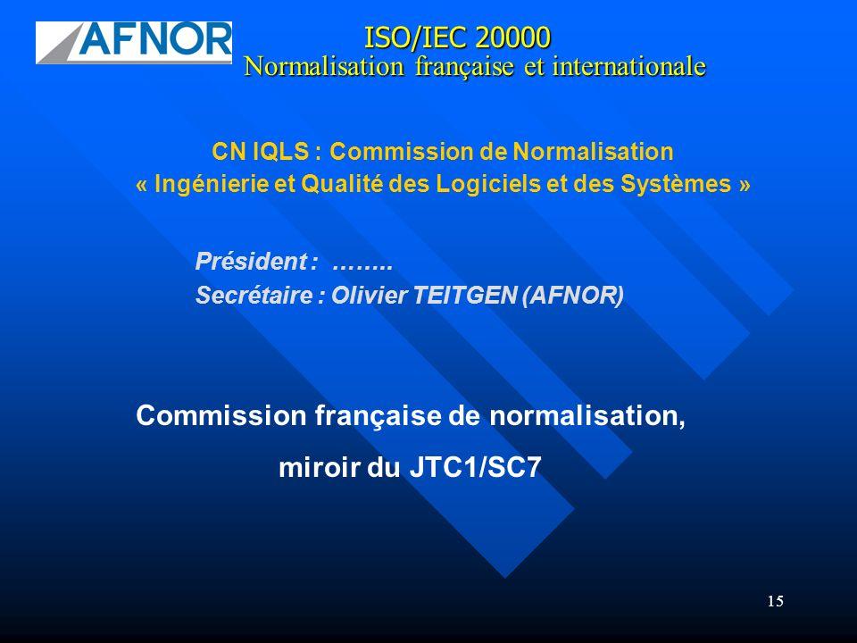 Commission française de normalisation, miroir du JTC1/SC7