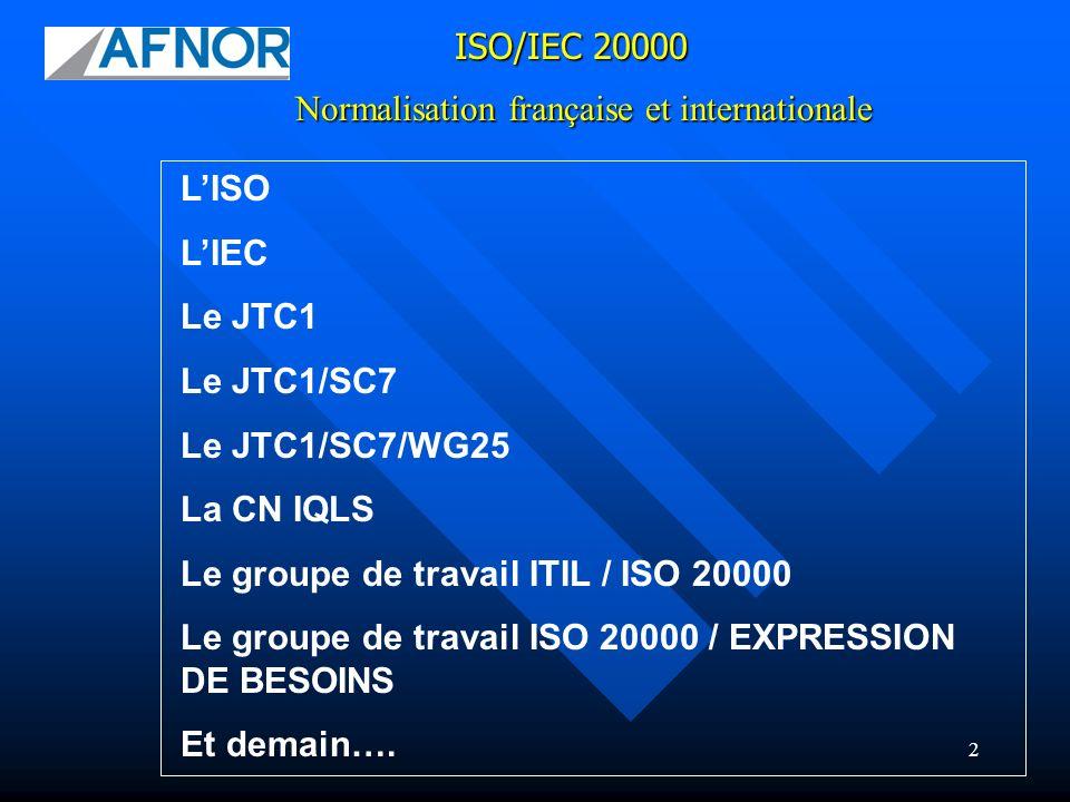 Normalisation française et internationale