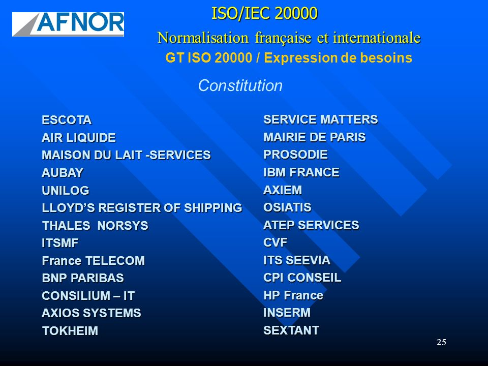GT ISO 20000 / Expression de besoins