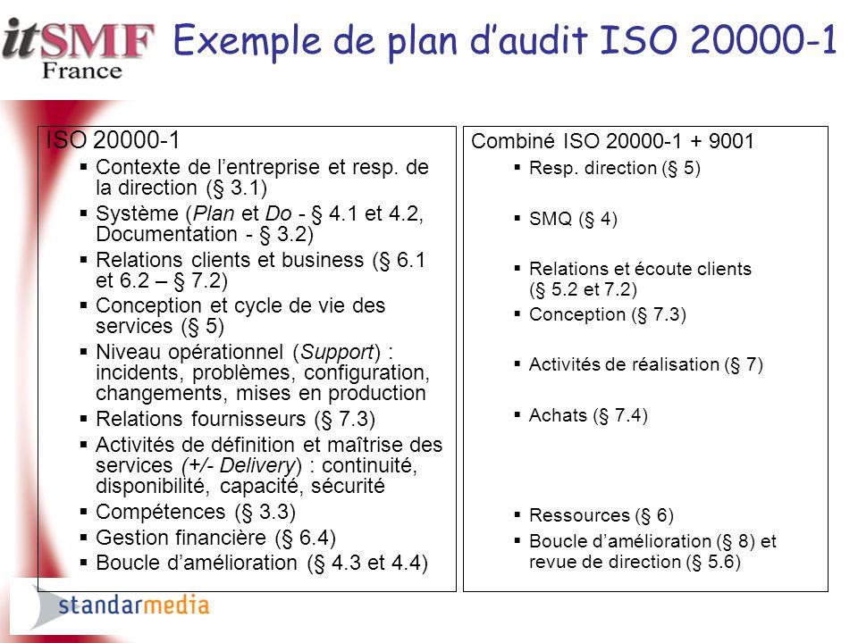 Exemple de plan d'audit ISO 20000-1