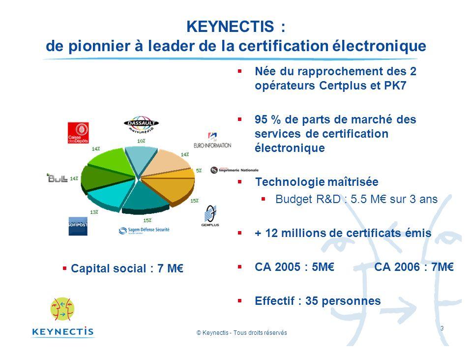 KEYNECTIS : de pionnier à leader de la certification électronique