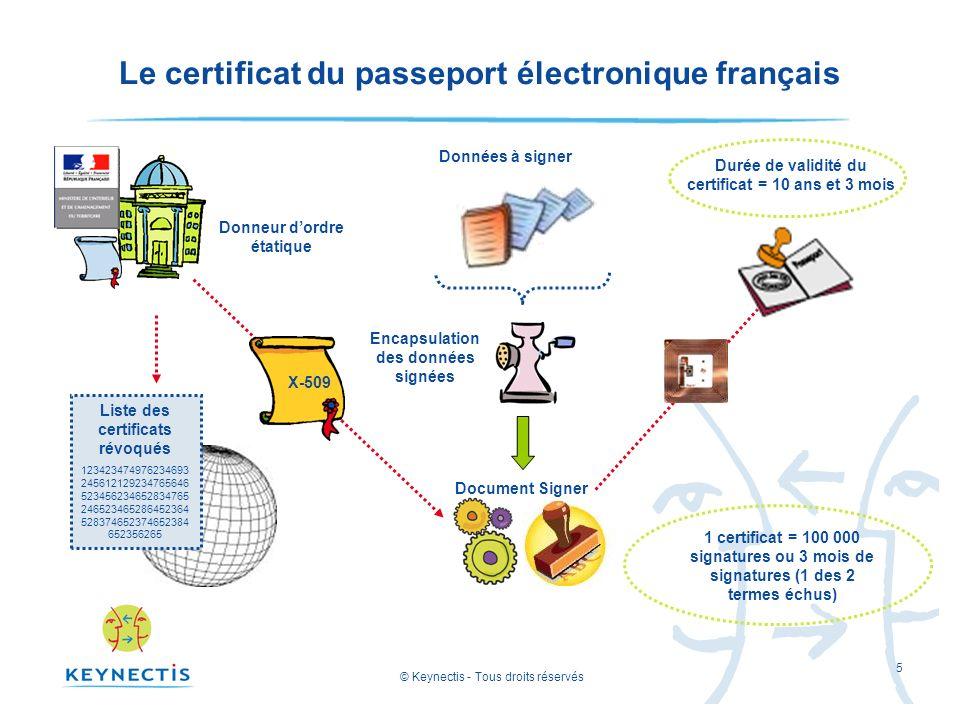 Le certificat du passeport électronique français