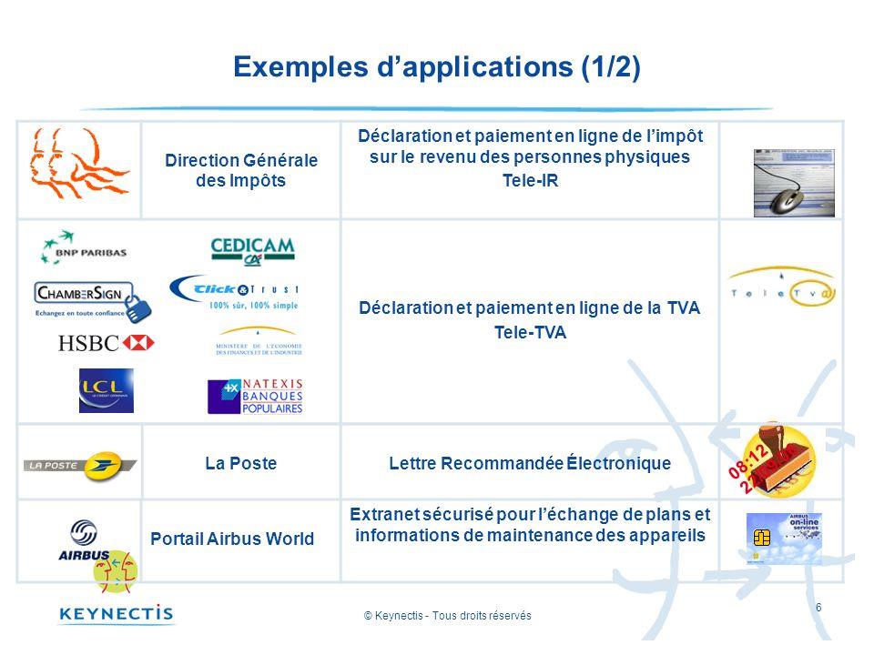 Exemples d'applications (1/2)