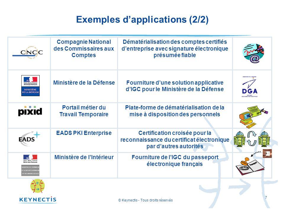 Exemples d'applications (2/2)