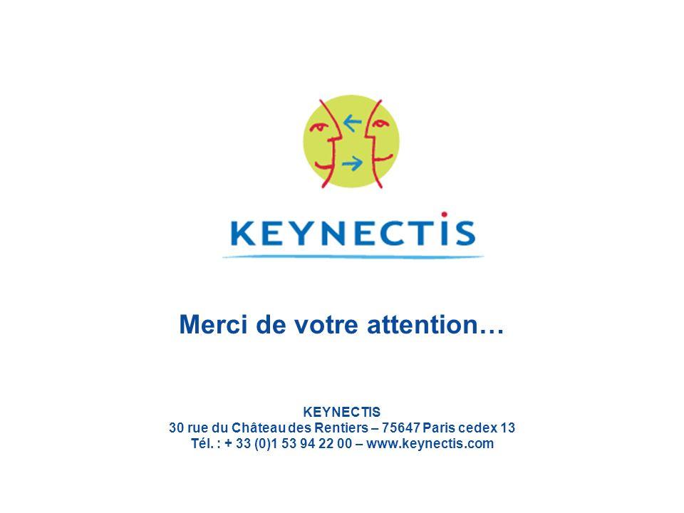 Merci de votre attention… KEYNECTIS 30 rue du Château des Rentiers – 75647 Paris cedex 13 Tél.