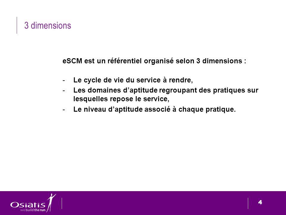 3 dimensions eSCM est un référentiel organisé selon 3 dimensions :
