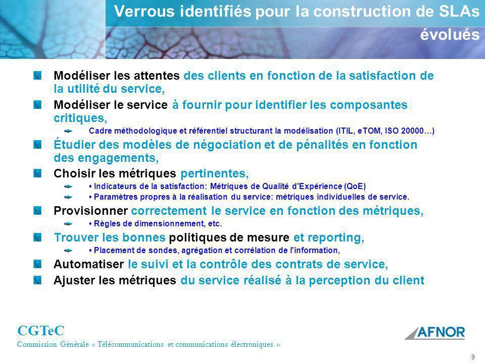 Verrous identifiés pour la construction de SLAs évolués