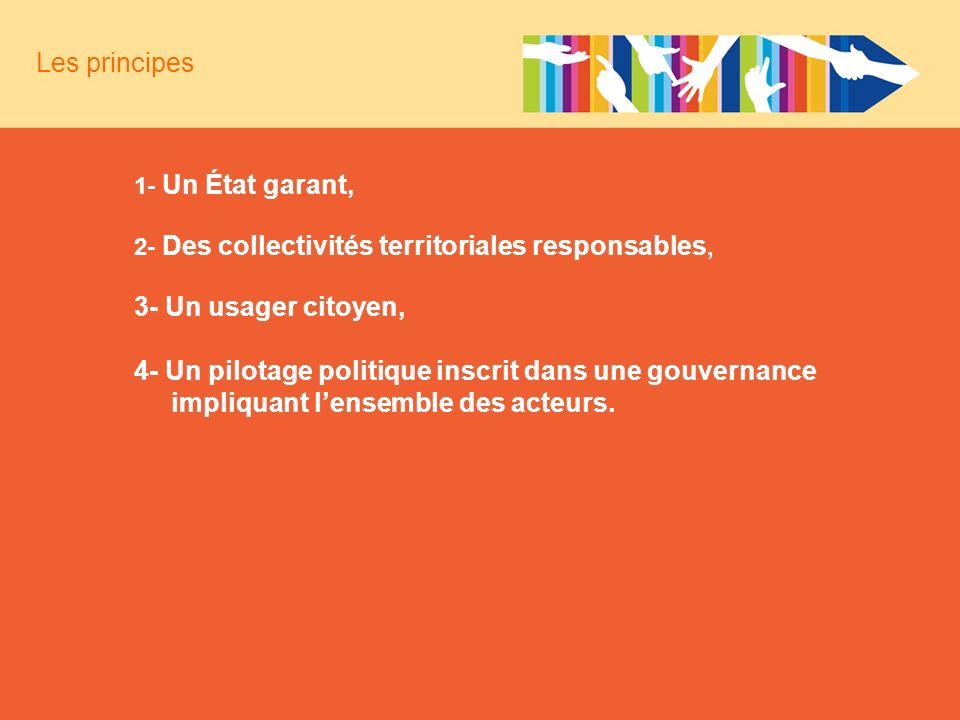 Les principes 3- Un usager citoyen,