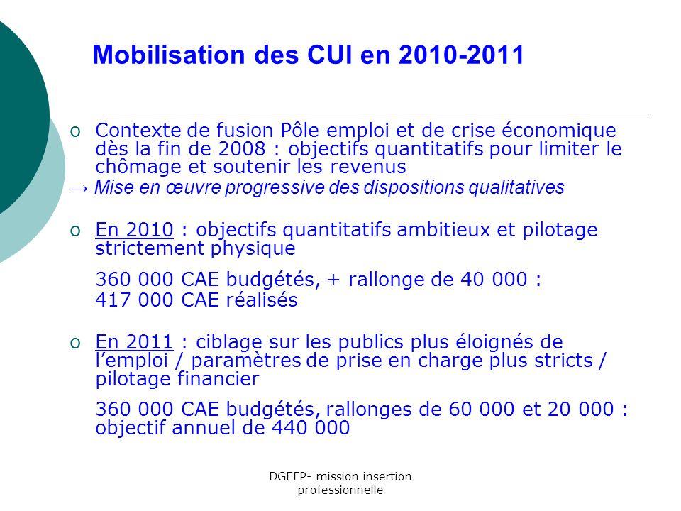 Mobilisation des CUI en 2010-2011