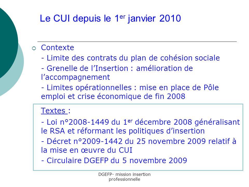 Le CUI depuis le 1er janvier 2010