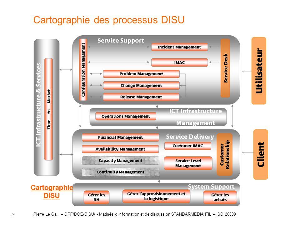 Cartographie des processus DISU