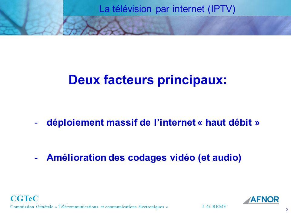La télévision par internet (IPTV)