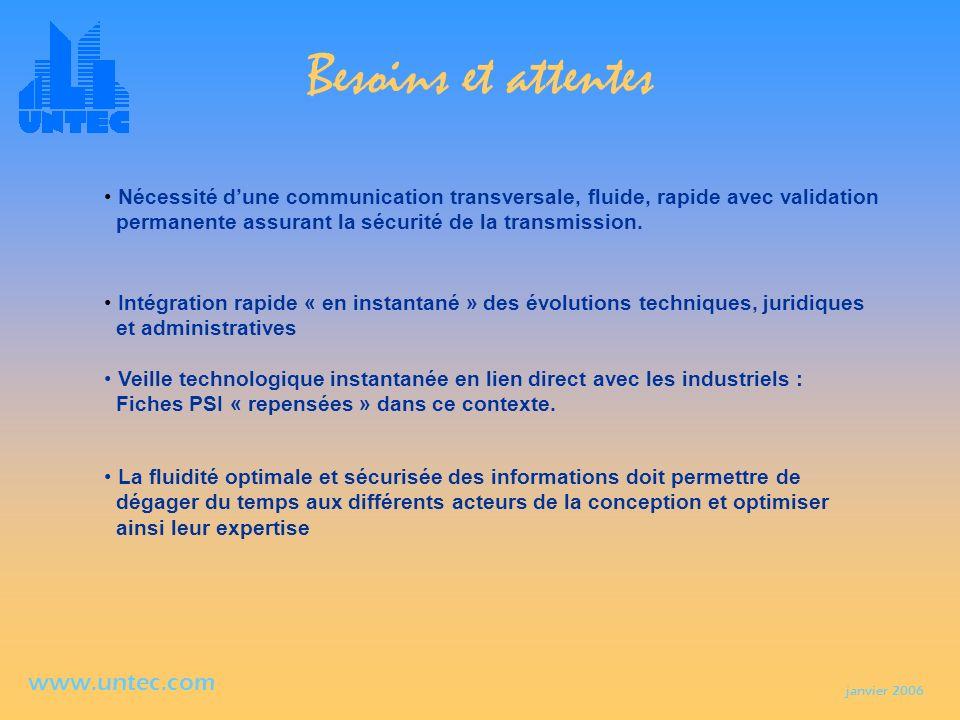 Besoins et attentes www.untec.com