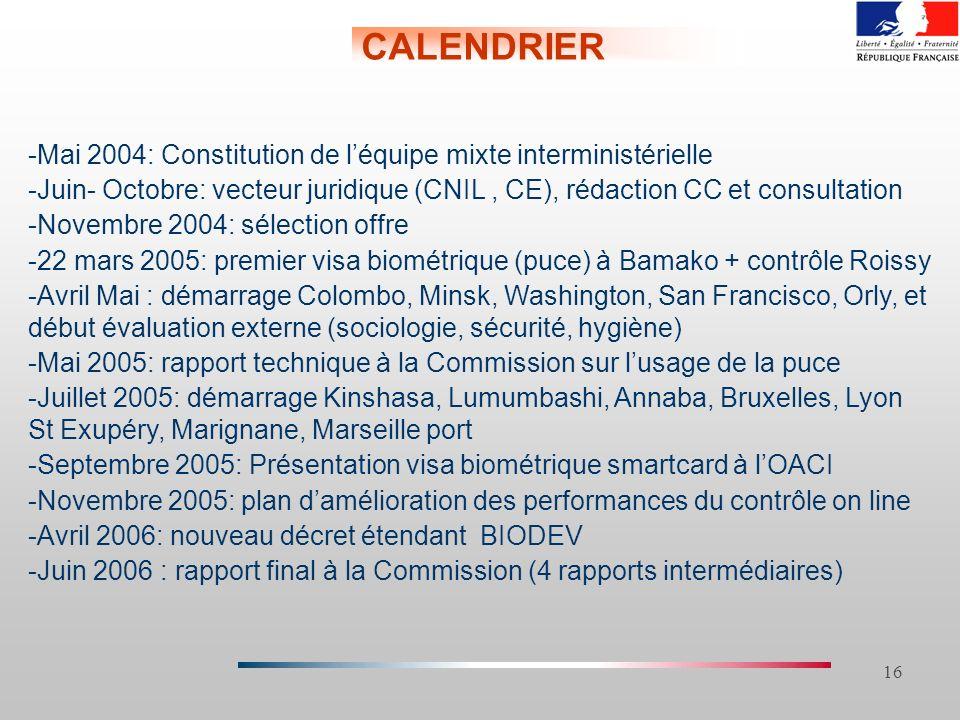 CALENDRIER Mai 2004: Constitution de l'équipe mixte interministérielle