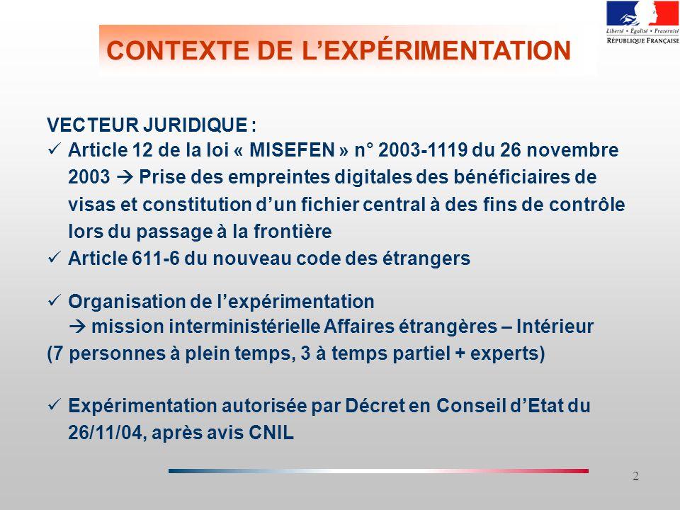 CONTEXTE DE L'EXPÉRIMENTATION