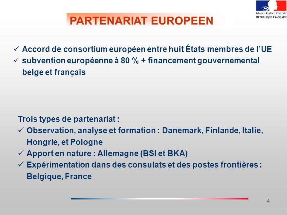 26/03/2017 PARTENARIAT EUROPEEN. Accord de consortium européen entre huit États membres de l'UE.