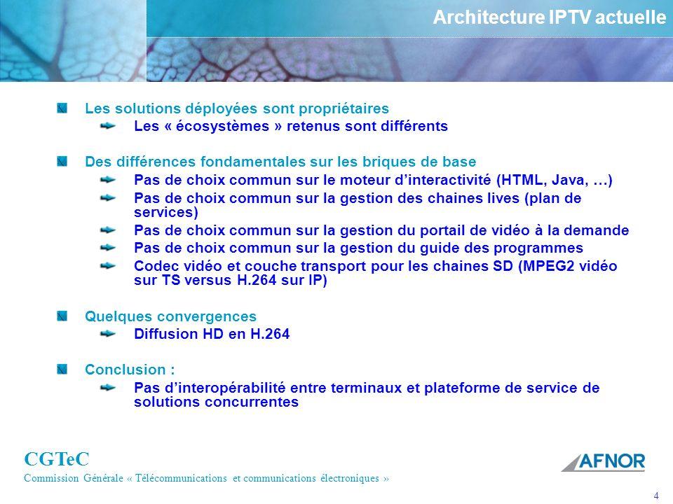 Architecture IPTV actuelle