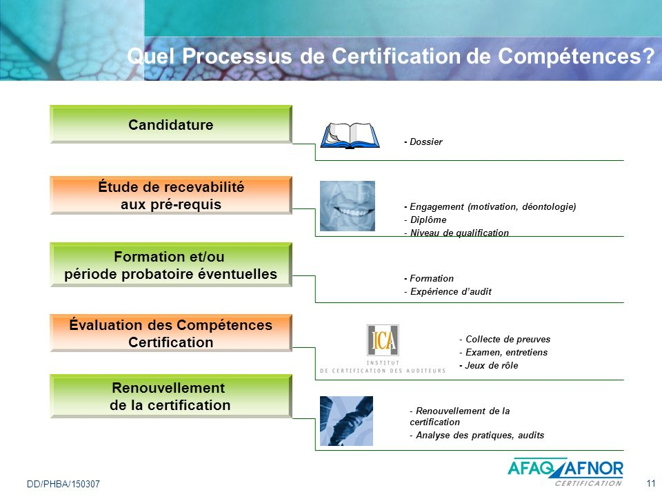 Quel Processus de Certification de Compétences