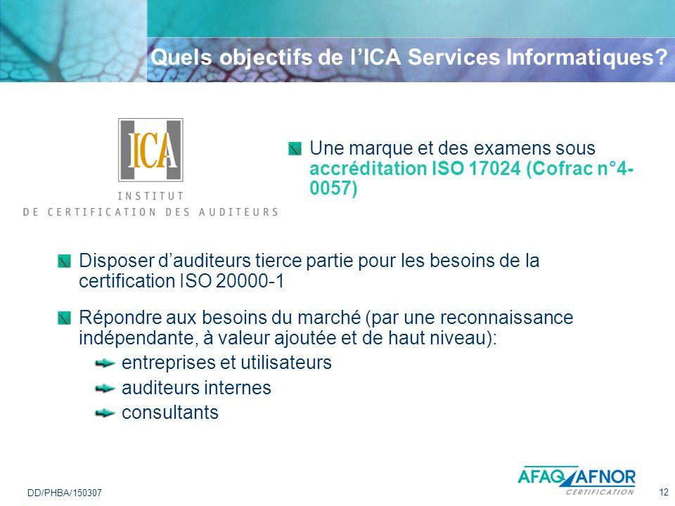 Quels objectifs de l'ICA Services Informatiques