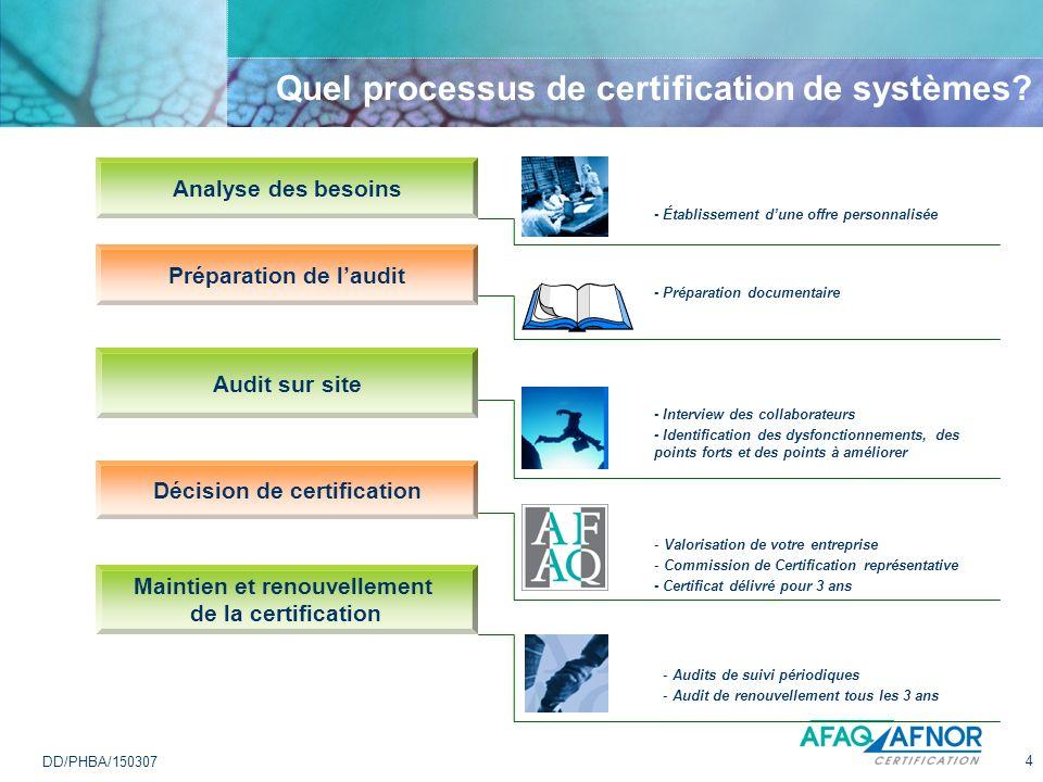 Quel processus de certification de systèmes