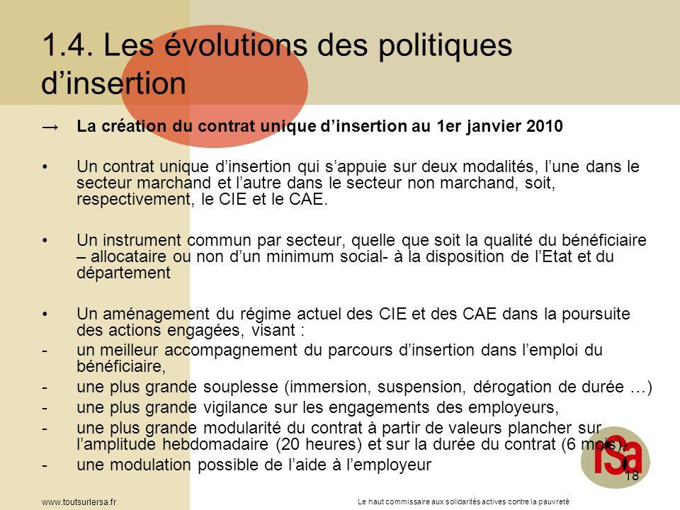 1.4. Les évolutions des politiques d'insertion