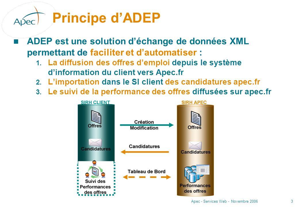 Apec - Services Web - Novembre 2006