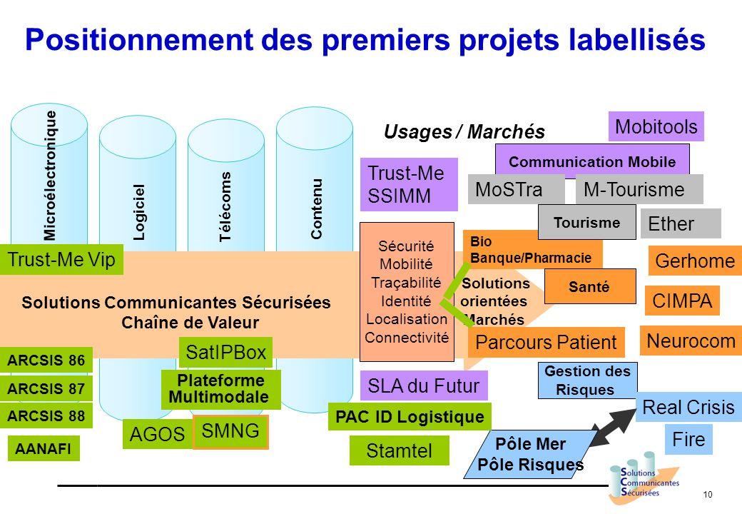 Positionnement des premiers projets labellisés