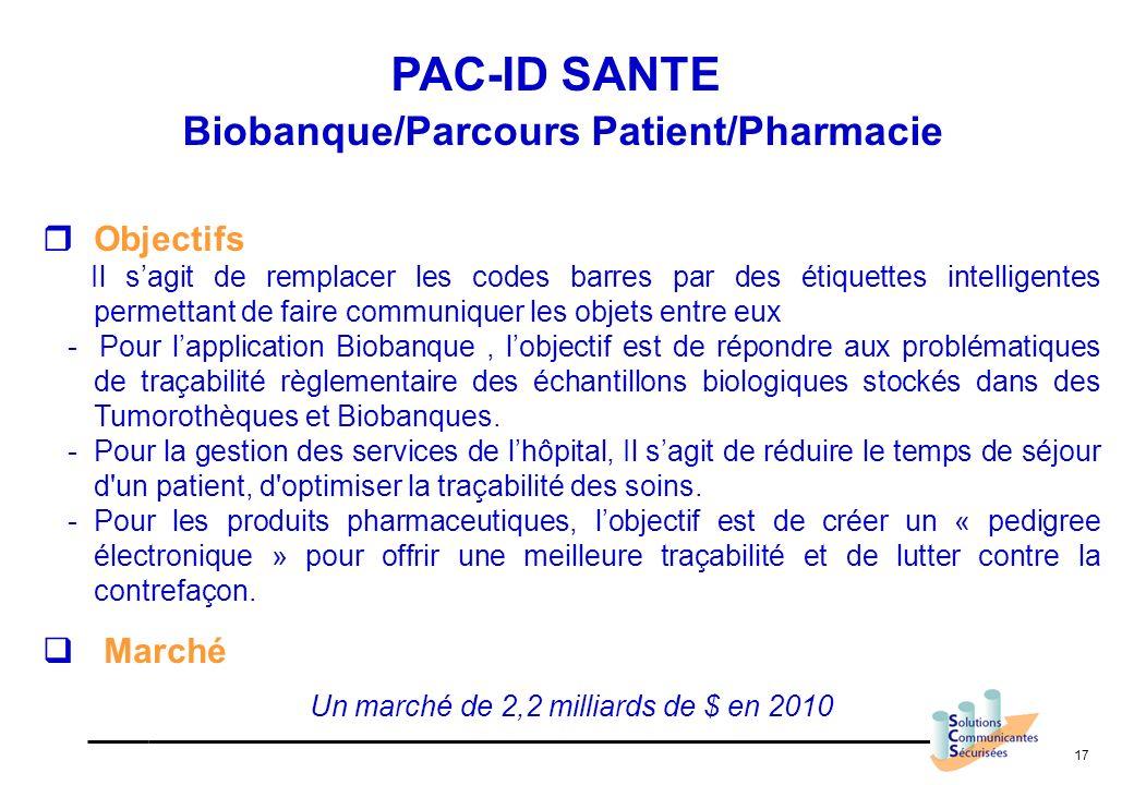 PAC-ID SANTE Biobanque/Parcours Patient/Pharmacie