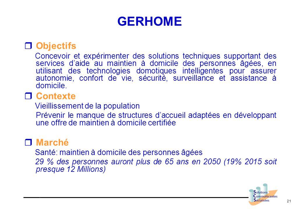 GERHOME Objectifs Contexte Marché